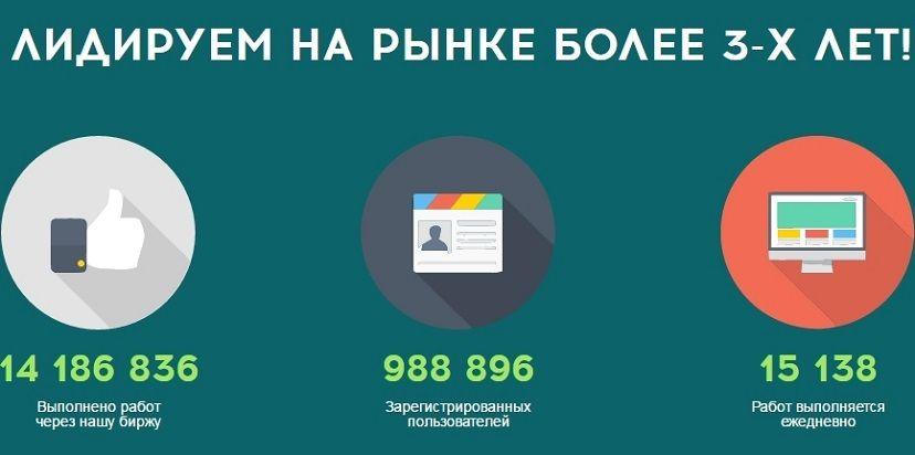 Биржи Vktarget, Qcomment для заработка в интернете