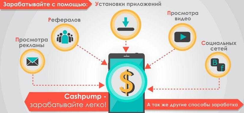 Изображение - Как заработать деньги школьнику 13 лет kak-zarabotat-dengi-v-13-let-5