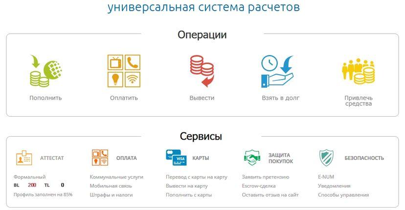 заработок на кредитах вебмани отзывы восточный банк кредит под залог отзывы