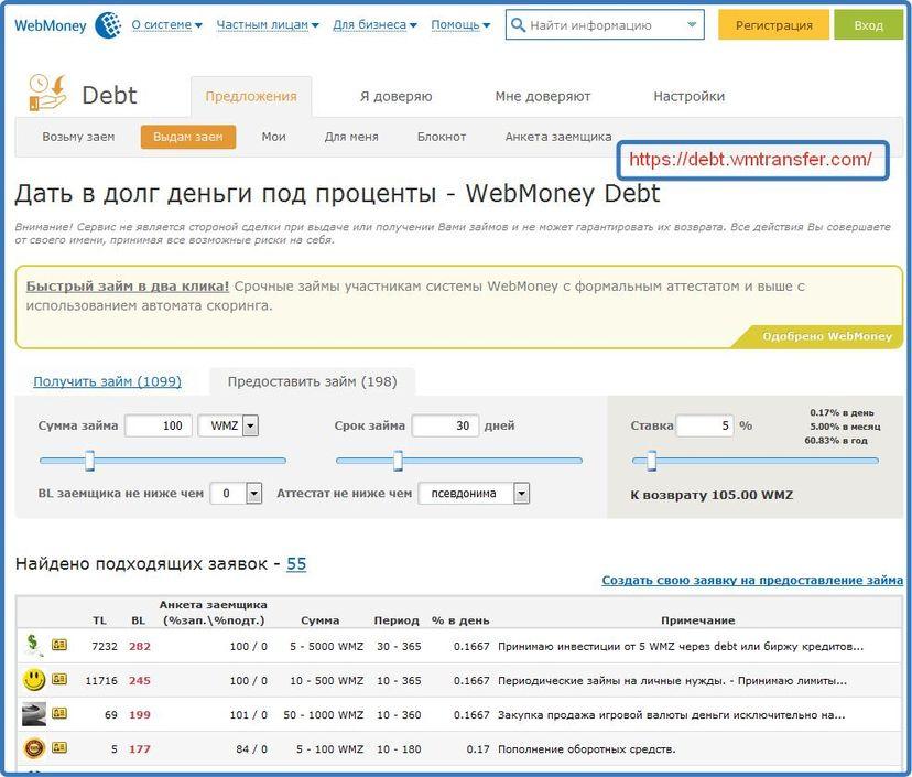 Кредитный сервис от WebMoney Transfer