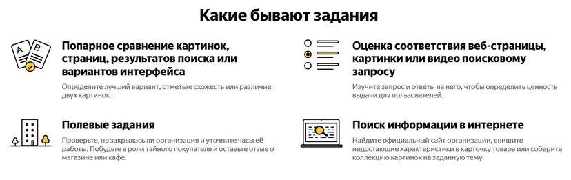 Задания в Яндекс.Толоке
