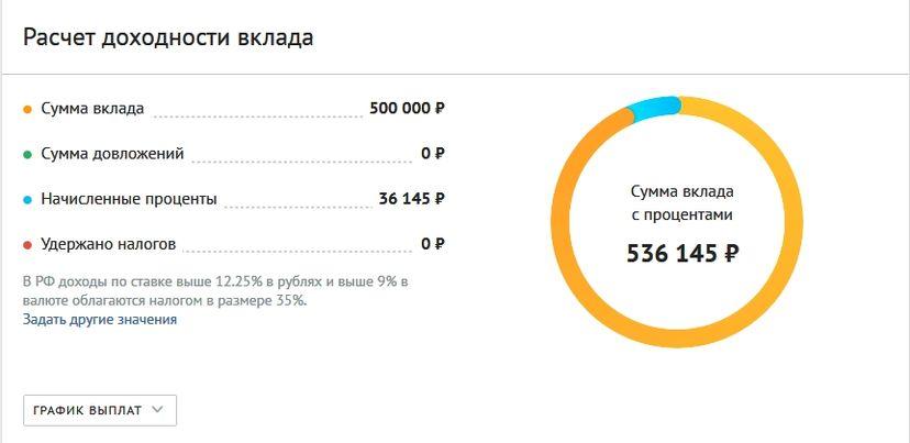 Расчет дохода от депозита