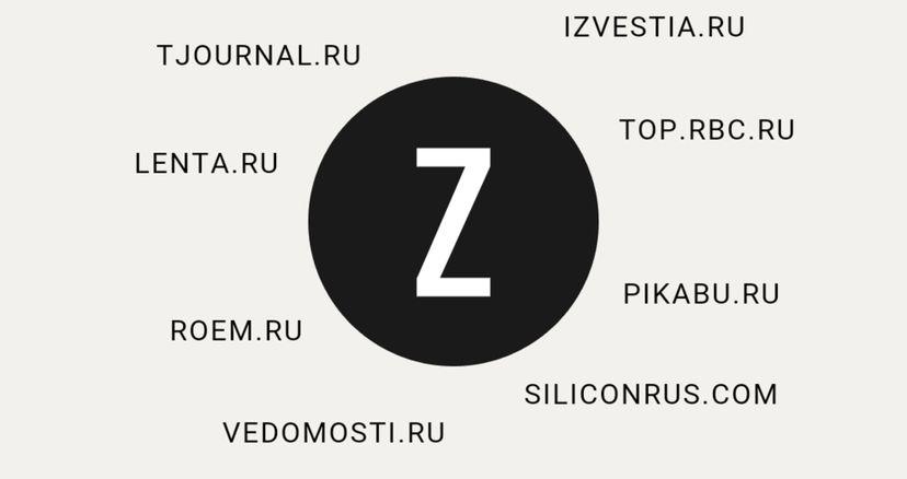 Самые популярные каналы